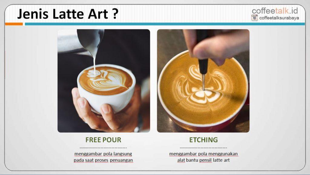Cara Membuat Manual Latte Art